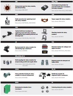 encoder-twk-elektronik-electronic-elektronic-representante-no-brasil-distribuidor-sensor-catalogo
